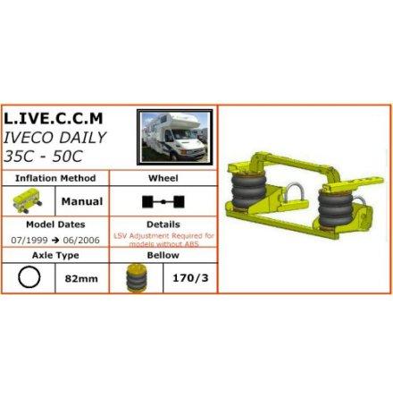 Iveco 35C-50C 00-06