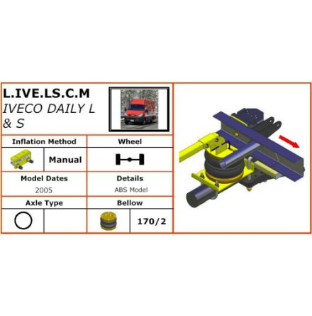 Iveco Daily L & S 2005