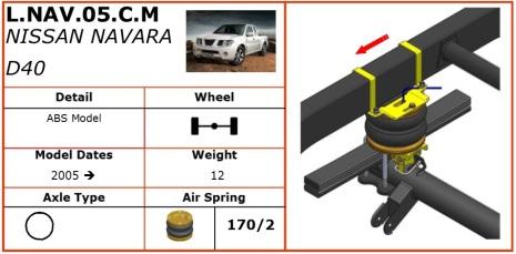 Nissan Navara 06-15
